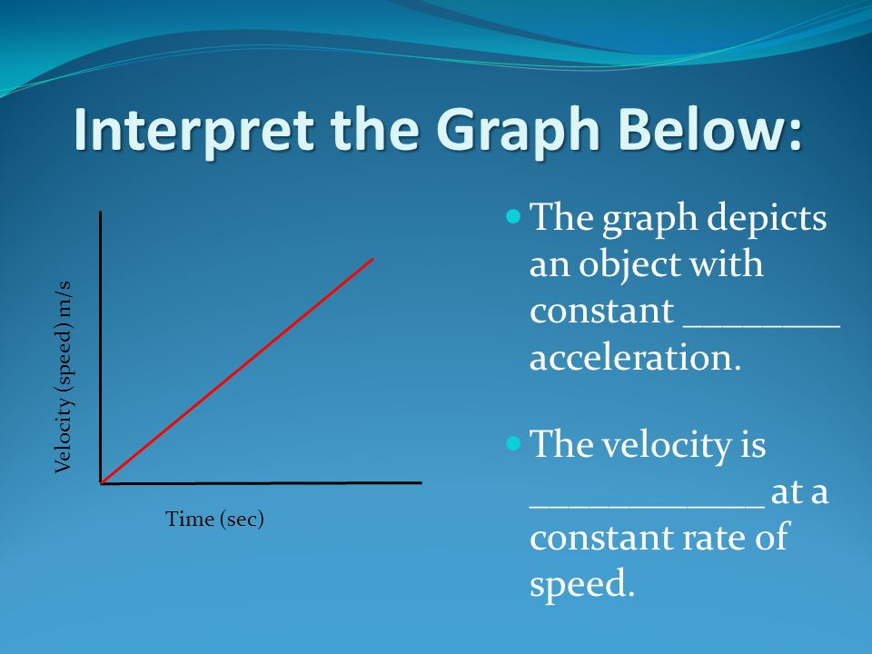 Interpret the Graph Below: The graph depicts an object with constant ________ acceleration.