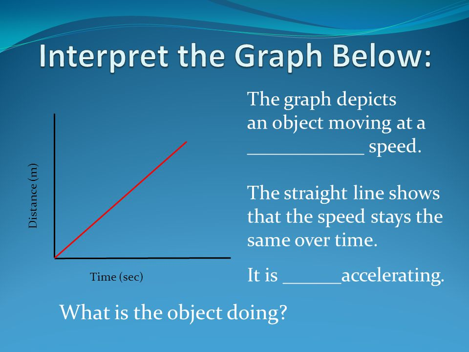 The graph depicts an object moving at a ____________ speed.