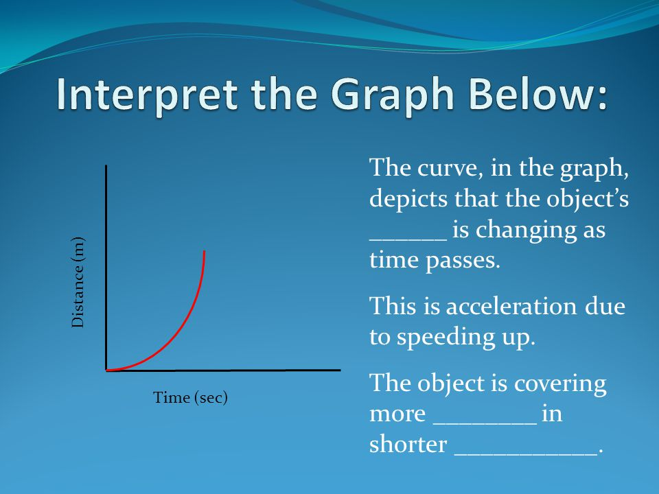 The curve, in the graph, depicts that the object's ______ is changing as time passes.