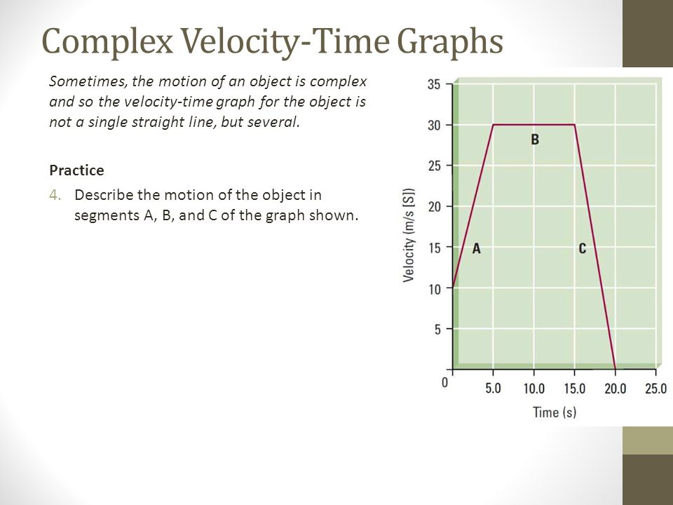 Complex Velocity-Time Graphs Sometimes, the motion of an object is complex and so the velocity-time graph for the object is not a single straight line, but several.