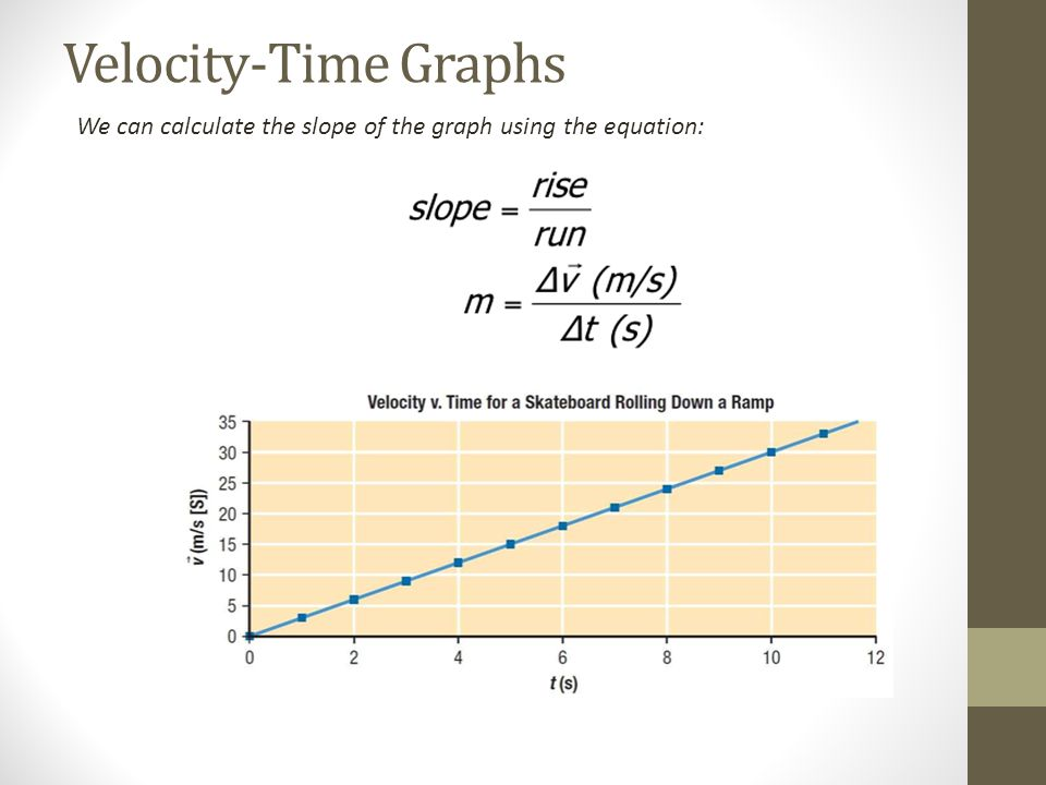 Velocity-Time Graphs We can calculate the slope of the graph using the equation: