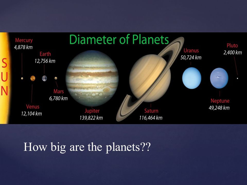 How big are the planets