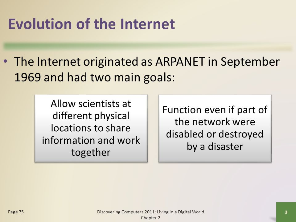 Evolution of the Internet The Internet originated as ARPANET in September 1969 and had two main goals: Discovering Computers 2011: Living in a Digital World Chapter 2 3 Page 75 Allow scientists at different physical locations to share information and work together Function even if part of the network were disabled or destroyed by a disaster