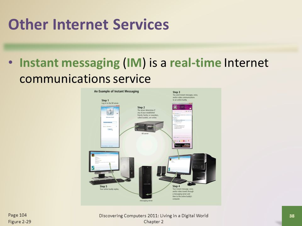 Other Internet Services Instant messaging (IM) is a real-time Internet communications service Discovering Computers 2011: Living in a Digital World Chapter 2 38 Page 104 Figure 2-29