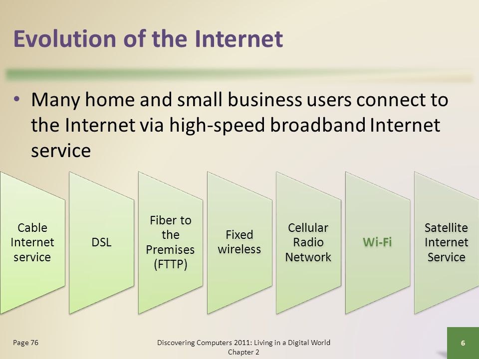 Evolution of the Internet Many home and small business users connect to the Internet via high-speed broadband Internet service Discovering Computers 2011: Living in a Digital World Chapter 2 6 Page 76 Cable Internet service DSL Fiber to the Premises (FTTP) Fixed wireless Cellular Radio Network Wi-Fi Satellite Internet Service