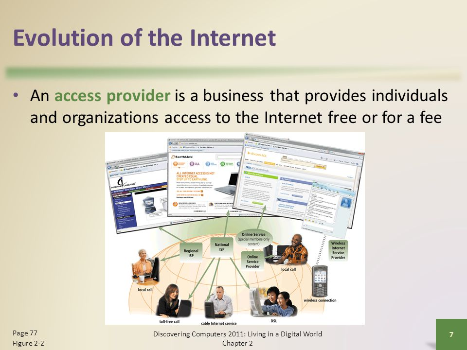 Evolution of the Internet An access provider is a business that provides individuals and organizations access to the Internet free or for a fee Discovering Computers 2011: Living in a Digital World Chapter 2 7 Page 77 Figure 2-2