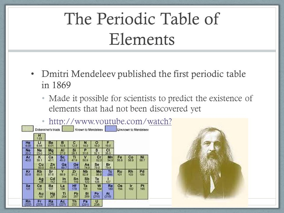 an analysis of the history of the periodic table of elements by dmitri mendeleev