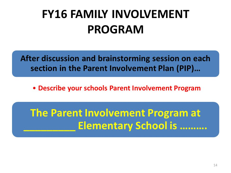 FY16 FAMILY INVOLVEMENT PROGRAM After discussion and brainstorming session on each section in the Parent Involvement Plan (PIP)… Describe your schools Parent Involvement Program The Parent Involvement Program at _________ Elementary School is ……….