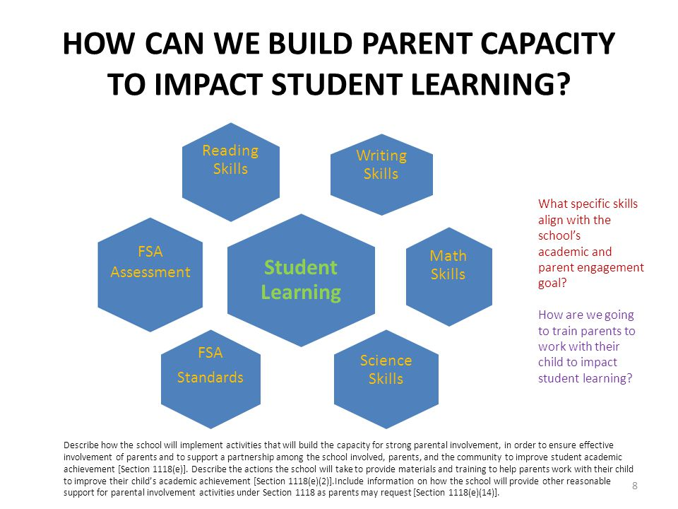 HOW CAN WE BUILD PARENT CAPACITY TO IMPACT STUDENT LEARNING.