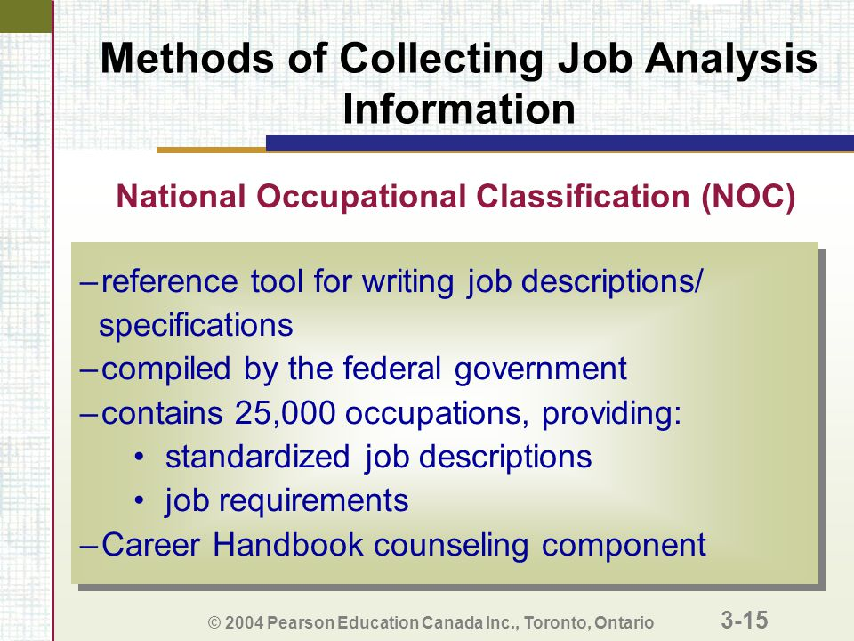 © 2004 Pearson Education Canada Inc., Toronto, Ontario 3-15 Methods of Collecting Job Analysis Information –reference tool for writing job descriptions/ specifications –compiled by the federal government –contains 25,000 occupations, providing: standardized job descriptions job requirements –Career Handbook counseling component –reference tool for writing job descriptions/ specifications –compiled by the federal government –contains 25,000 occupations, providing: standardized job descriptions job requirements –Career Handbook counseling component National Occupational Classification (NOC)