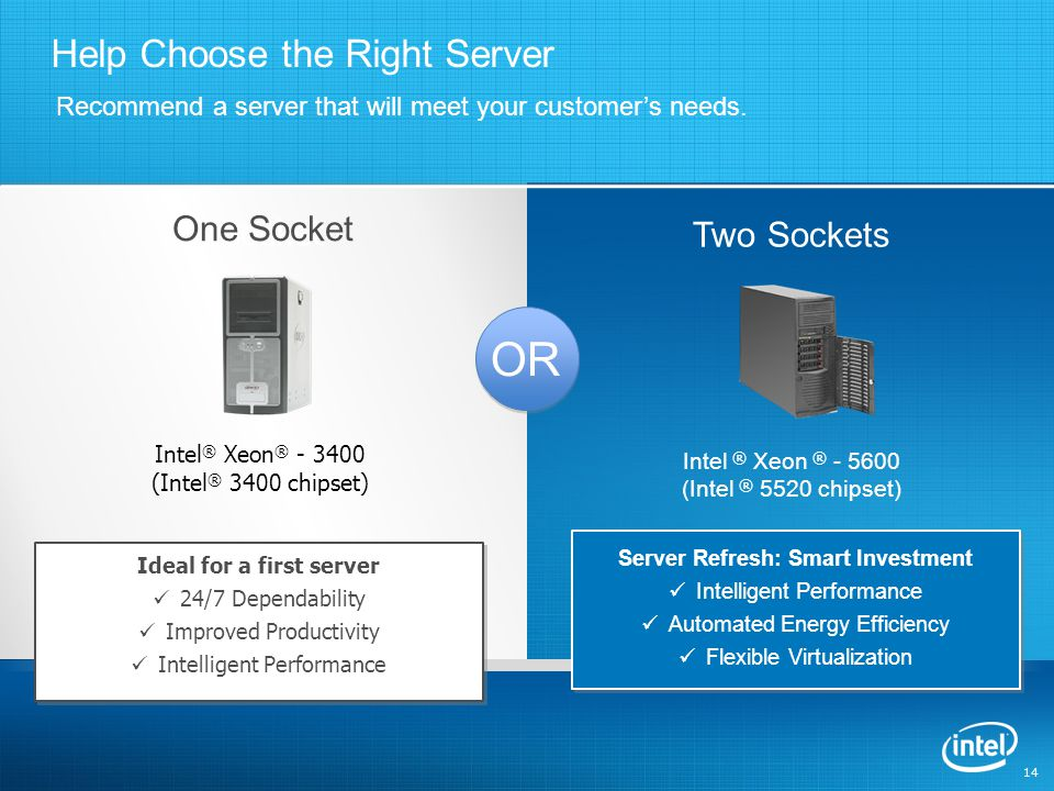 14 Help Choose the Right Server Recommend a server that will meet your customer's needs.