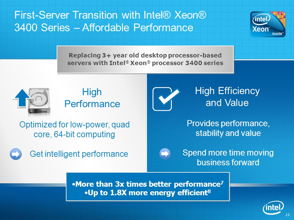 15 High Performance Optimized for low-power, quad core, 64-bit computing Get intelligent performance High Efficiency and Value First-Server Transition with Intel® Xeon® 3400 Series – Affordable Performance Provides performance, stability and value Spend more time moving business forward Replacing 3+ year old desktop processor-based servers with Intel ® Xeon ® processor 3400 series More than 3x times better performance 7 Up to 1.8X more energy efficient 8 More than 3x times better performance 7 Up to 1.8X more energy efficient 8