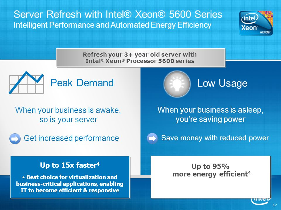 17 Server Refresh with Intel® Xeon® 5600 Series Intelligent Performance and Automated Energy Efficiency Peak Demand When your business is awake, so is your server Get increased performance Low Usage Save money with reduced power When your business is asleep, you're saving power Refresh your 3+ year old server with Intel ® Xeon ® Processor 5600 series Up to 95% more energy efficient 4 Up to 15x faster 4 Best choice for virtualization and business-critical applications, enabling IT to become efficient & responsive Up to 15x faster 4 Best choice for virtualization and business-critical applications, enabling IT to become efficient & responsive