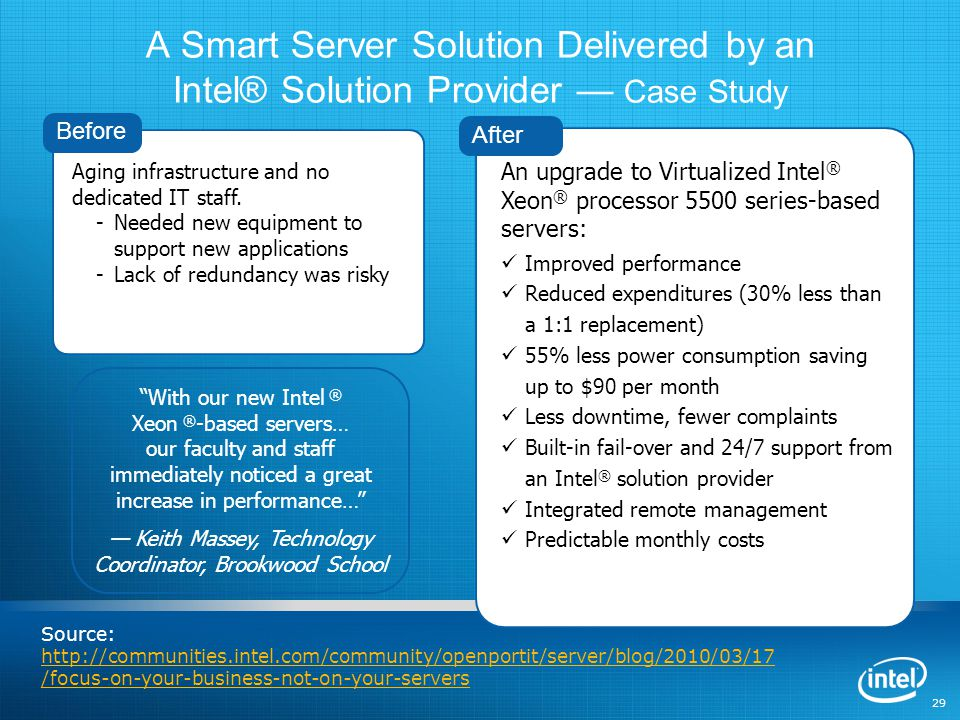 29 A Smart Server Solution Delivered by an Intel® Solution Provider — Case Study Before Aging infrastructure and no dedicated IT staff.