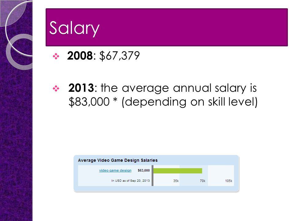 Salary  2008 : $67,379  2013 : the average annual salary is $83,000 * (depending on skill level)