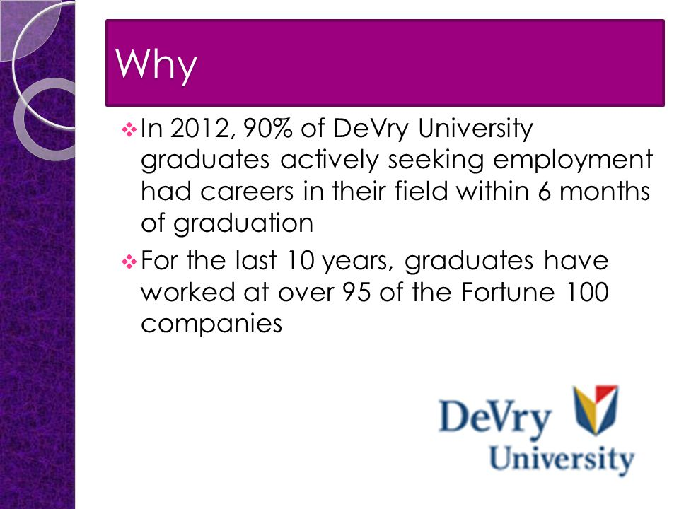 Why  In 2012, 90% of DeVry University graduates actively seeking employment had careers in their field within 6 months of graduation  For the last 10 years, graduates have worked at over 95 of the Fortune 100 companies