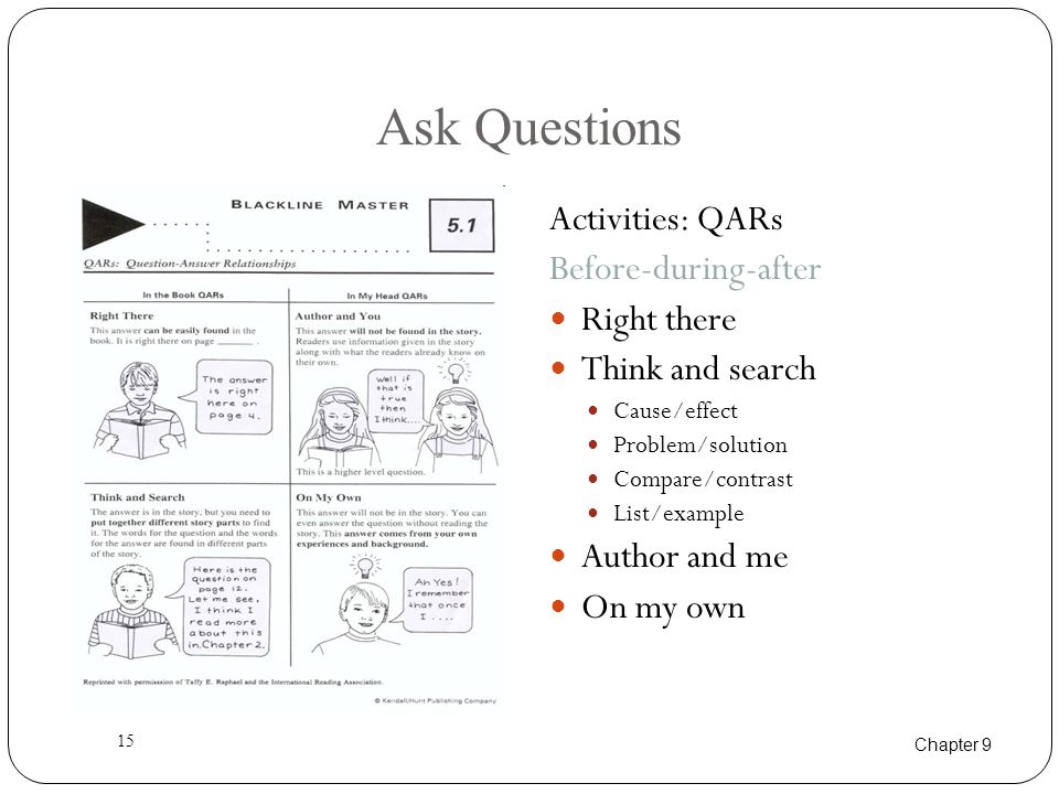 Chapter 9 15 Ask Questions Activities: QARs Before-during-after Right there Think and search Cause/effect Problem/solution Compare/contrast List/example Author and me On my own