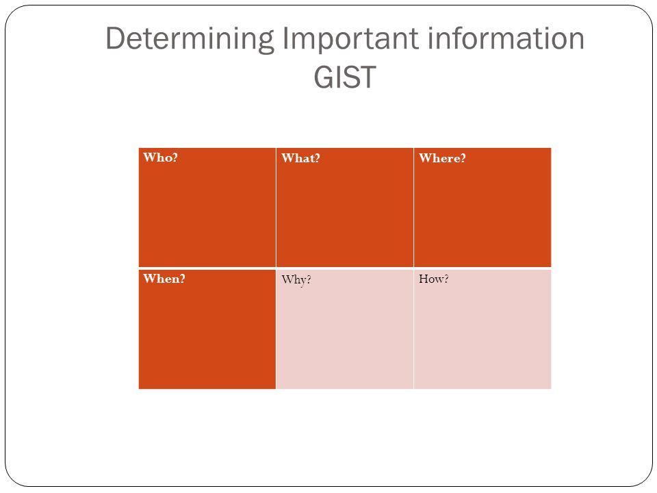 Determining Important information GIST Who What Where When Why How