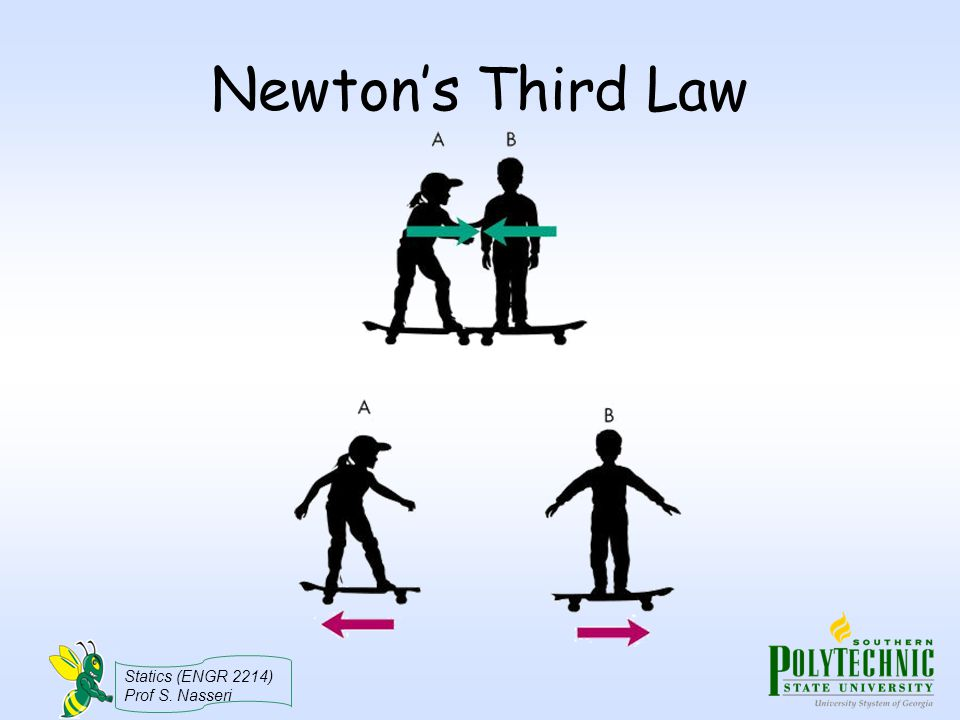 Statics (ENGR 2214) Prof S. Nasseri Newton's Third Law