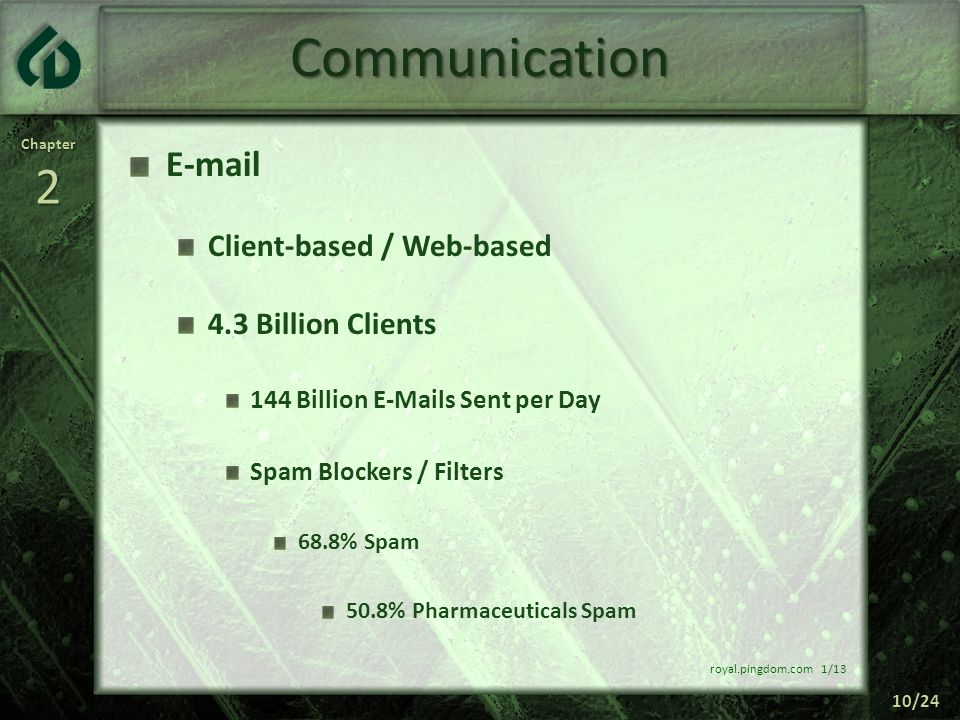 Chapter2 10/24 Communication  Client-based / Web-based 4.3 Billion Clients 144 Billion  s Sent per Day Spam Blockers / Filters 68.8% Spam 50.8% Pharmaceuticals Spam royal.pingdom.com 1/13