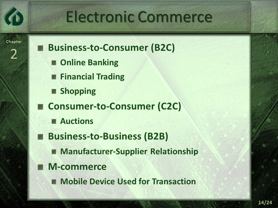 Chapter2 14/24 Electronic Commerce Business-to-Consumer (B2C) Online Banking Financial Trading Shopping Consumer-to-Consumer (C2C) Auctions Business-to-Business (B2B) Manufacturer-Supplier Relationship M-commerce Mobile Device Used for Transaction