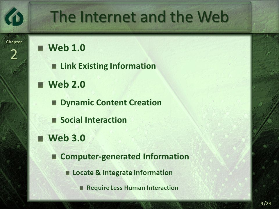 Chapter2 4/24 The Internet and the Web Web 1.0 Link Existing Information Web 2.0 Dynamic Content Creation Social Interaction Web 3.0 Computer-generated Information Locate & Integrate Information Require Less Human Interaction