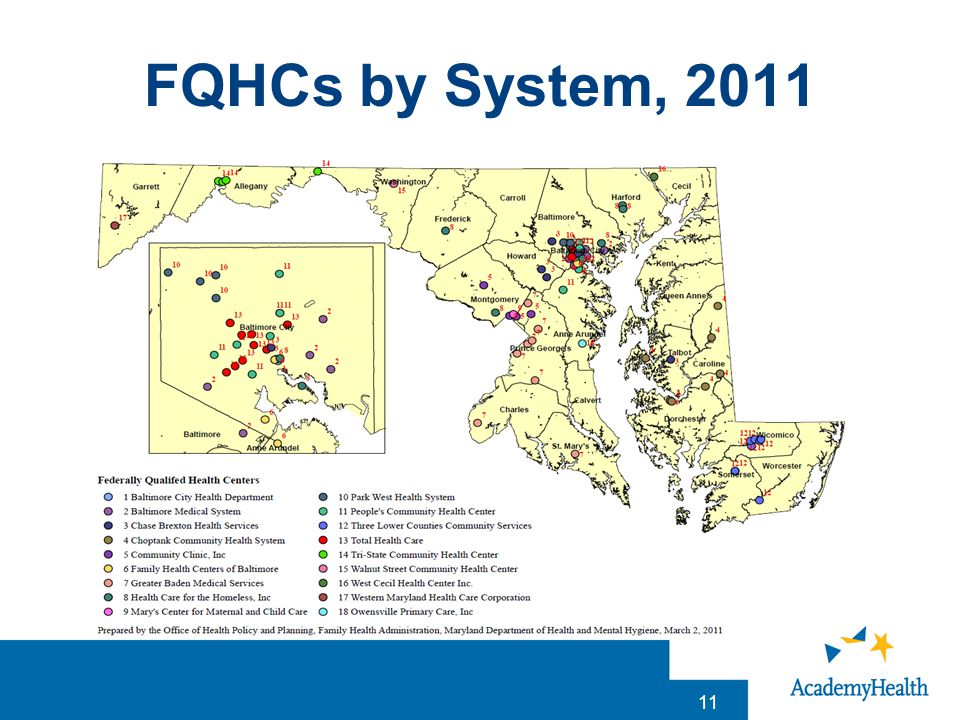 FQHCs by System,