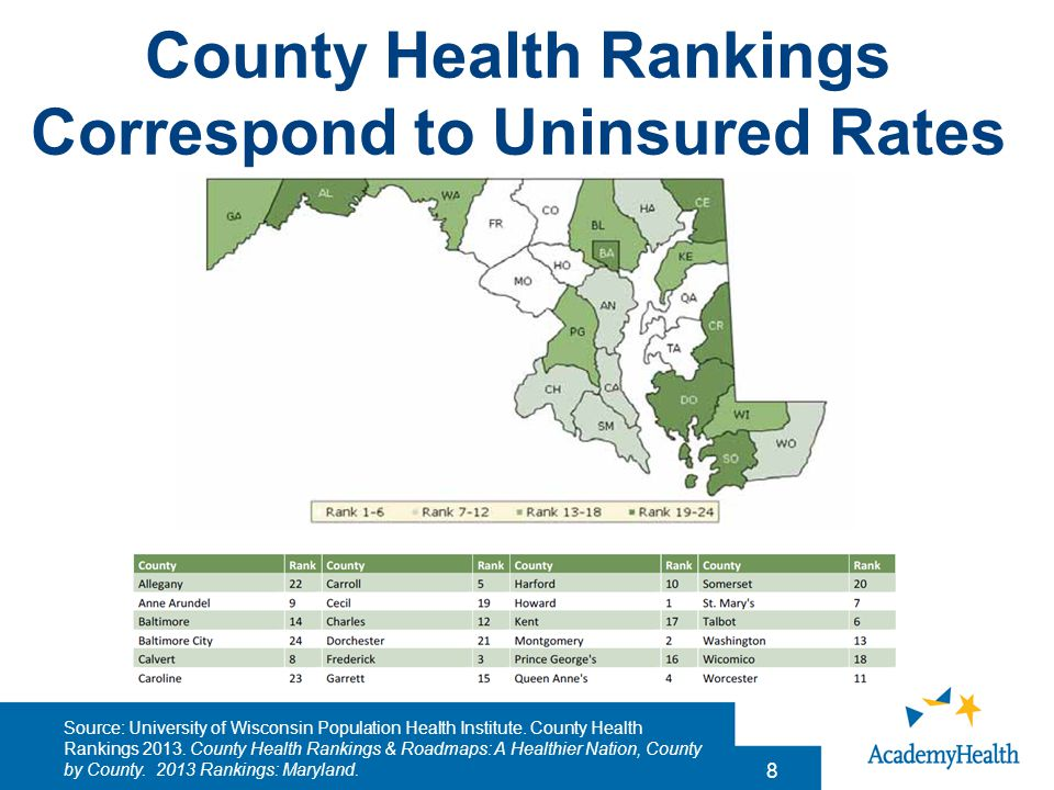 County Health Rankings Correspond to Uninsured Rates Source: University of Wisconsin Population Health Institute.