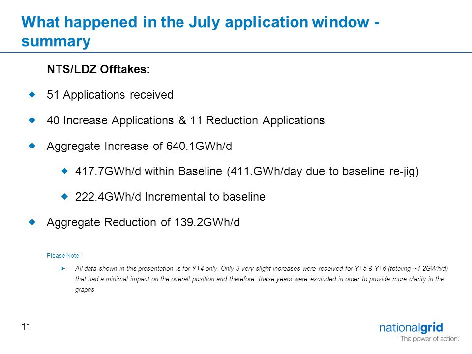 11 What happened in the July application window - summary NTS/LDZ Offtakes:  51 Applications received  40 Increase Applications & 11 Reduction Applications  Aggregate Increase of 640.1GWh/d  417.7GWh/d within Baseline (411.GWh/day due to baseline re-jig)  222.4GWh/d Incremental to baseline  Aggregate Reduction of 139.2GWh/d Please Note:  All data shown in this presentation is for Y+4 only.