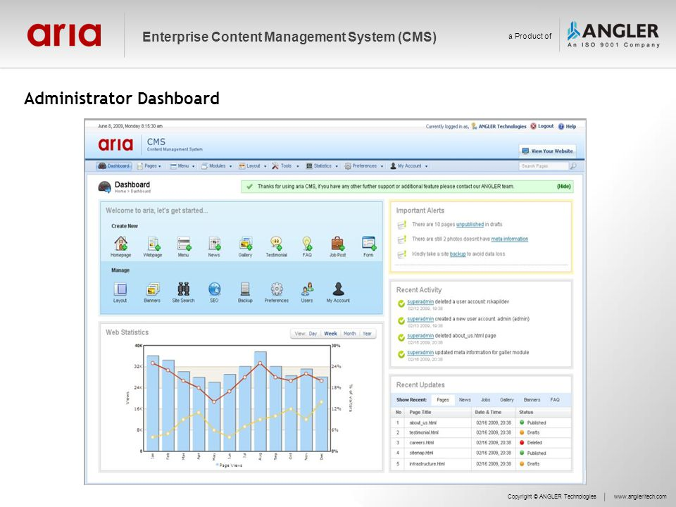 Administrator Dashboard Copyright © ANGLER Technologieswww.angleritech.com Enterprise Content Management System (CMS) a Product of