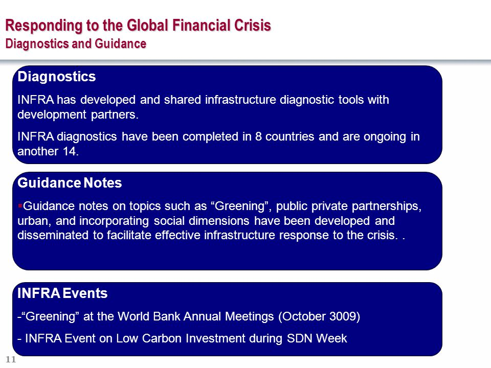 11 Responding to the Global Financial Crisis Diagnostics and Guidance Diagnostics INFRA has developed and shared infrastructure diagnostic tools with development partners.