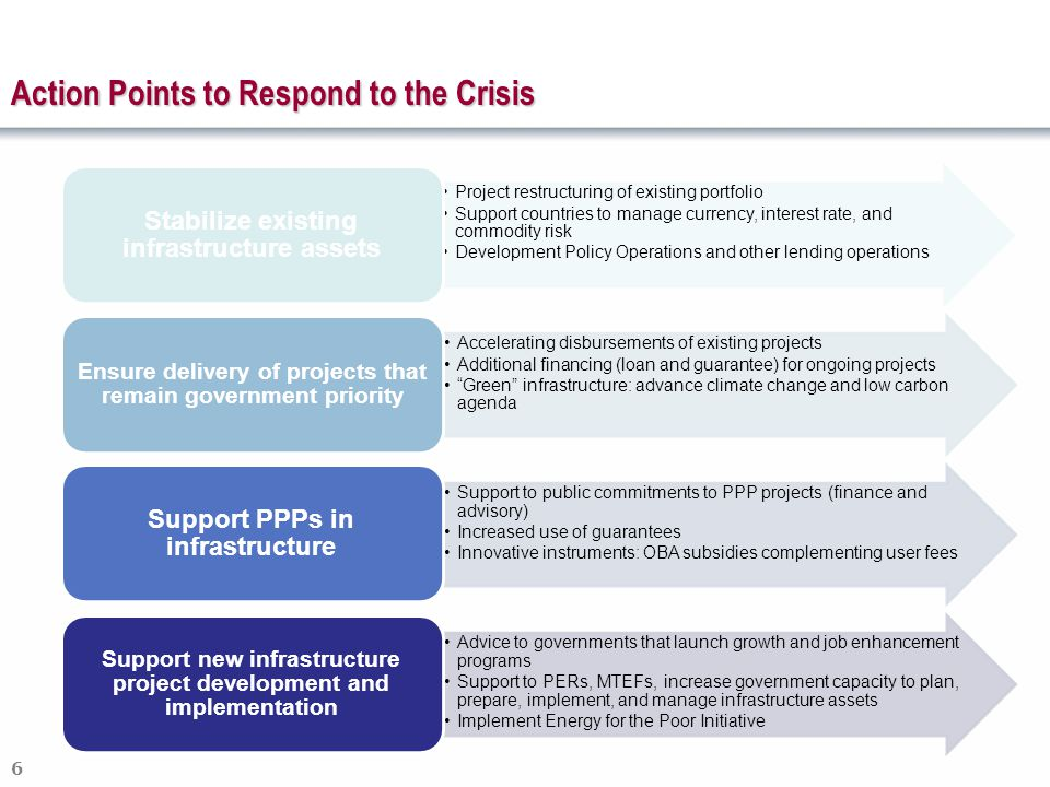 Action Points to Respond to the Crisis 6 Project restructuring of existing portfolio Support countries to manage currency, interest rate, and commodity risk Development Policy Operations and other lending operations Stabilize existing infrastructure assets Accelerating disbursements of existing projects Additional financing (loan and guarantee) for ongoing projects Green infrastructure: advance climate change and low carbon agenda Ensure delivery of projects that remain government priority Support to public commitments to PPP projects (finance and advisory) Increased use of guarantees Innovative instruments: OBA subsidies complementing user fees Support PPPs in infrastructure Advice to governments that launch growth and job enhancement programs Support to PERs, MTEFs, increase government capacity to plan, prepare, implement, and manage infrastructure assets Implement Energy for the Poor Initiative Support new infrastructure project development and implementation