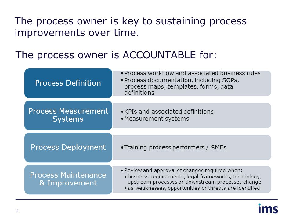 The process owner is key to sustaining process improvements over time.