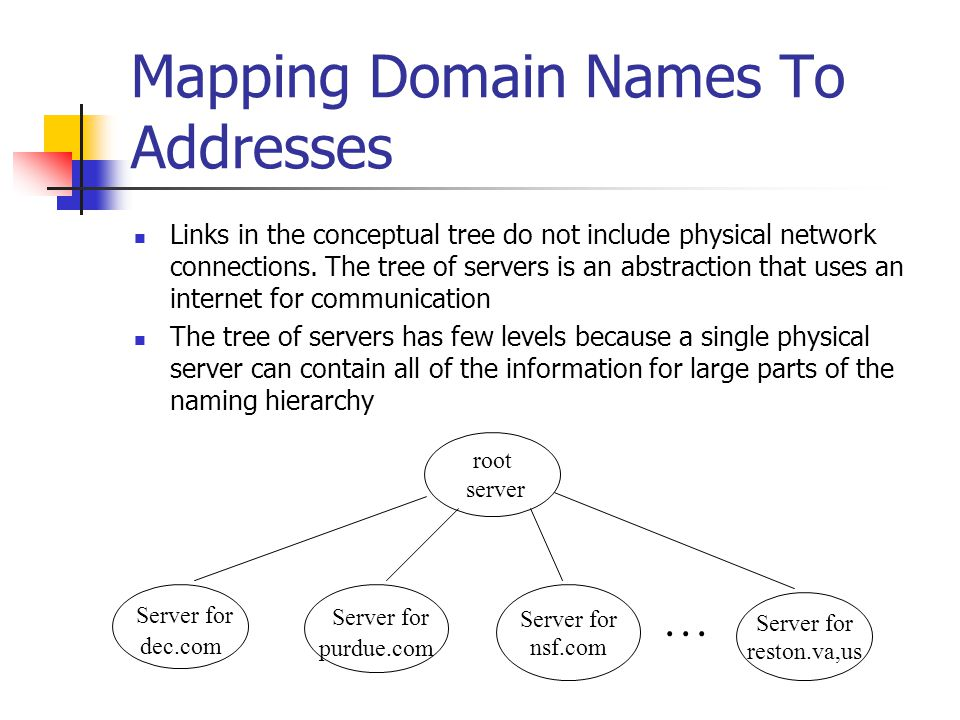 Mapping Domain Names To Addresses Server for.com root server Server for.edu Server for.gov Server for.us Server for dec,com Server for purdue.edu Server for nsf.gov Server for va.us...