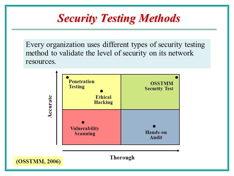 network penetration testing ppt