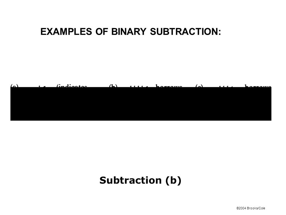 ©2004 Brooks/Cole Subtraction (b) EXAMPLES OF BINARY SUBTRACTION: