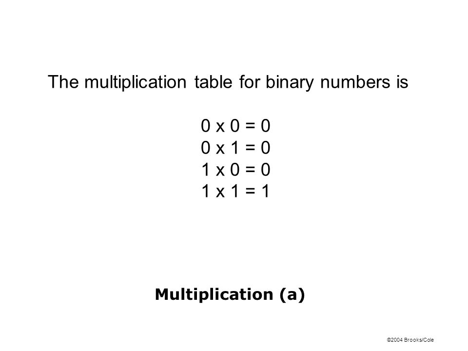 ©2004 Brooks/Cole Multiplication (a) The multiplication table for binary numbers is 0 x 0 = 0 0 x 1 = 0 1 x 0 = 0 1 x 1 = 1