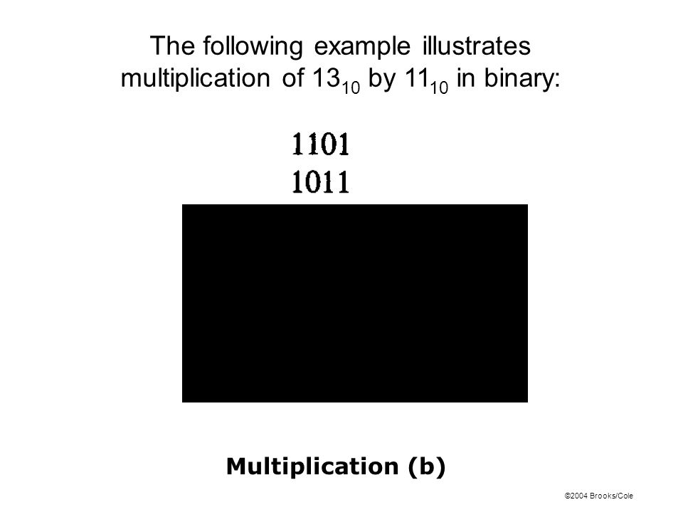 ©2004 Brooks/Cole Multiplication (b) The following example illustrates multiplication of 13 10 by 11 10 in binary: