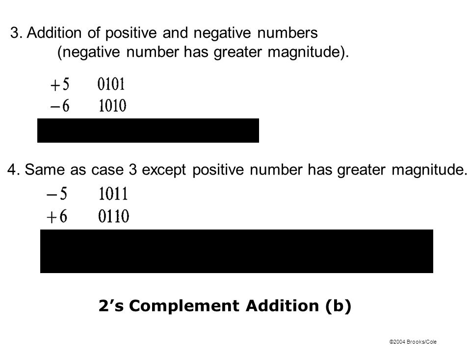 ©2004 Brooks/Cole 2's Complement Addition (b) 3. Addition of positive and negative numbers (negative number has greater magnitude). 4. Same as case 3