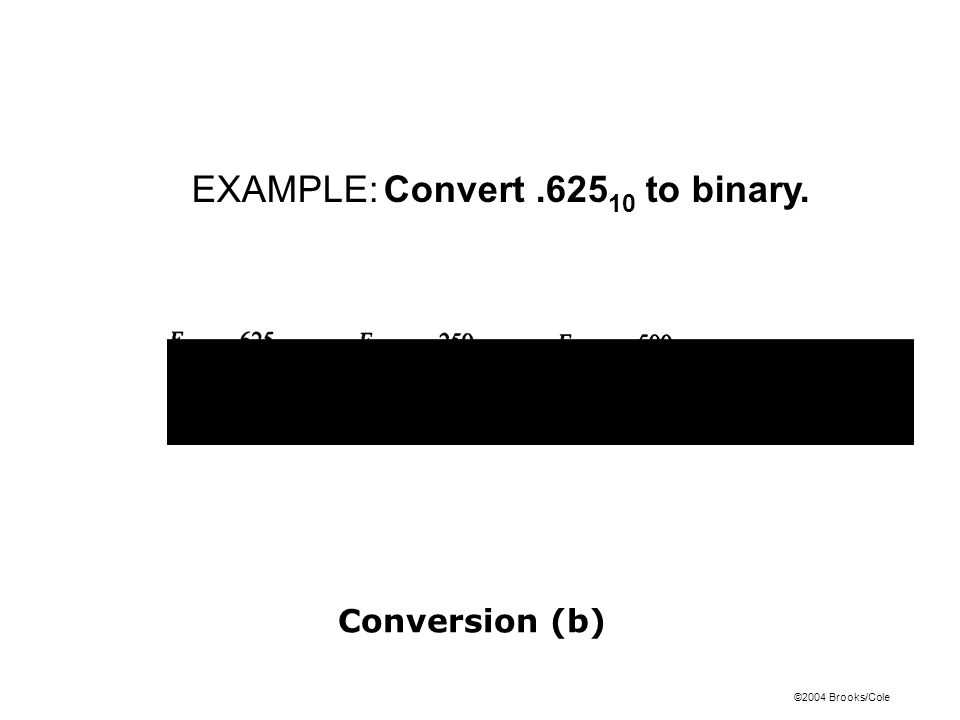 ©2004 Brooks/Cole Conversion (b) EXAMPLE:Convert.625 10 to binary.