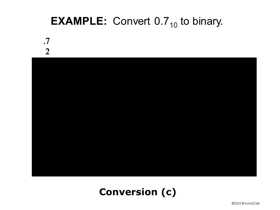 ©2004 Brooks/Cole Conversion (c) EXAMPLE: Convert 0.7 10 to binary.