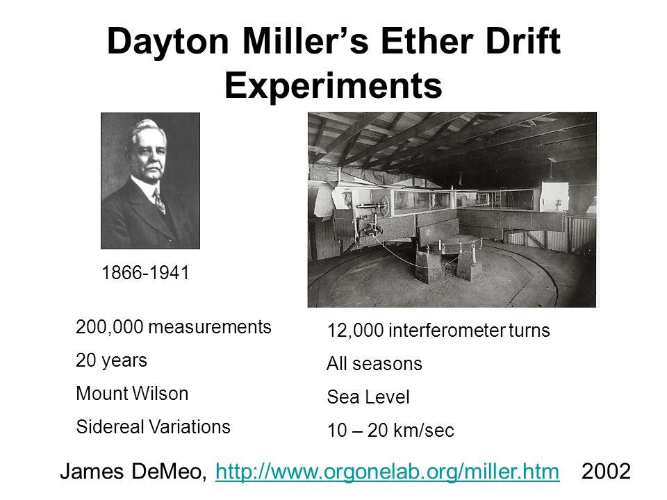 Dayton Miller's Ether Drift Experiments 1866-1941 James DeMeo, http://www.orgonelab.org/miller.htm 2002http://www.orgonelab.org/miller.htm 200,000 measurements 20 years Mount Wilson Sidereal Variations 12,000 interferometer turns All seasons Sea Level 10 – 20 km/sec