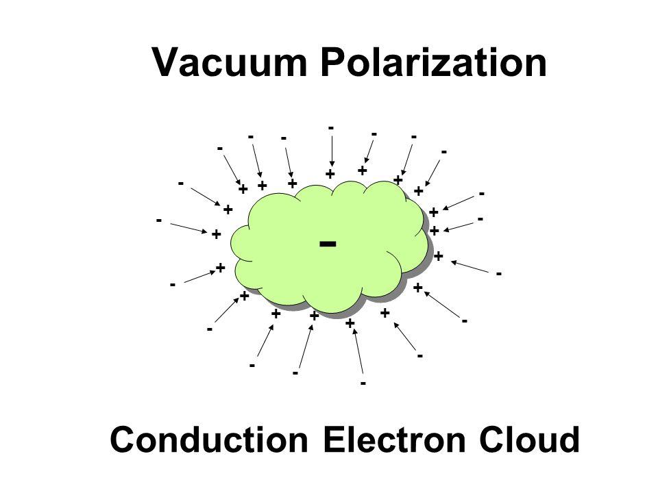Vacuum Polarization - + + + + + + + + + + + + + + + + + + + - - - - - - - - - - - - - - - - - - - Conduction Electron Cloud