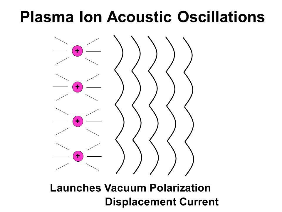 Plasma Ion Acoustic Oscillations ++++ Launches Vacuum Polarization Displacement Current