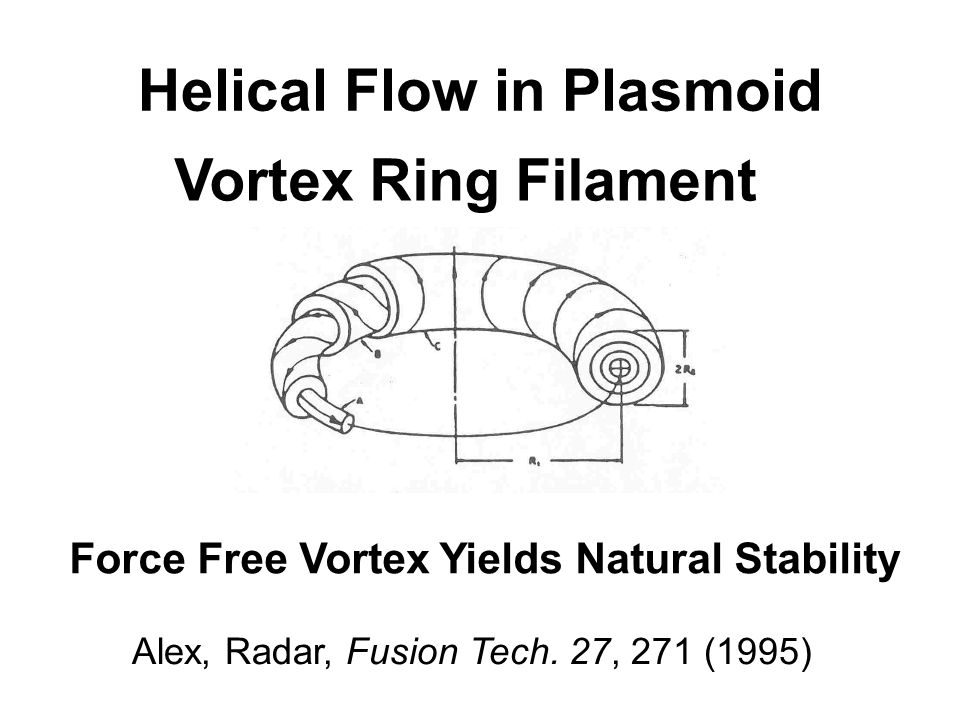 Helical Flow in Plasmoid Vortex Ring Filament Force Free Vortex Yields Natural Stability Alex, Radar, Fusion Tech.