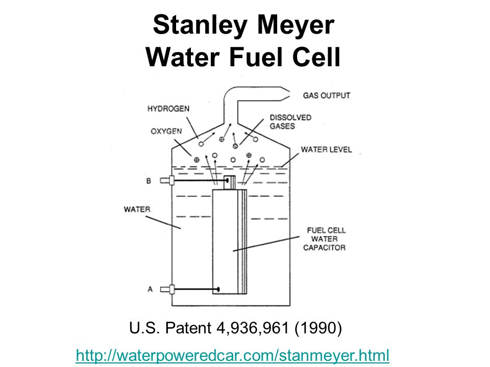 Stanley Meyer Water Fuel Cell U.S.