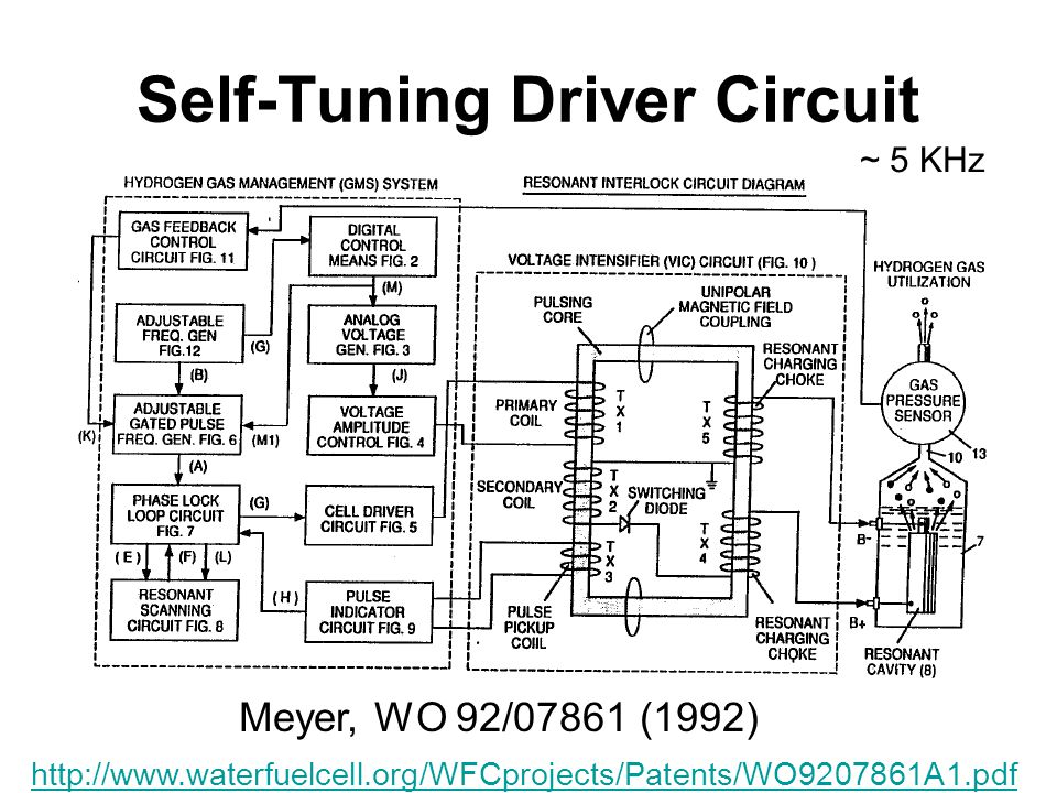 Self-Tuning Driver Circuit Meyer, WO 92/07861 (1992) http://www.waterfuelcell.org/WFCprojects/Patents/WO9207861A1.pdf ~ 5 KHz