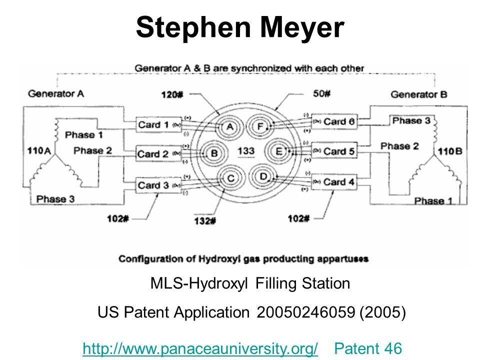 Stephen Meyer MLS-Hydroxyl Filling Station US Patent Application 20050246059 (2005) http://www.panaceauniversity.org/ Patent 46http://www.panaceauniversity.org/