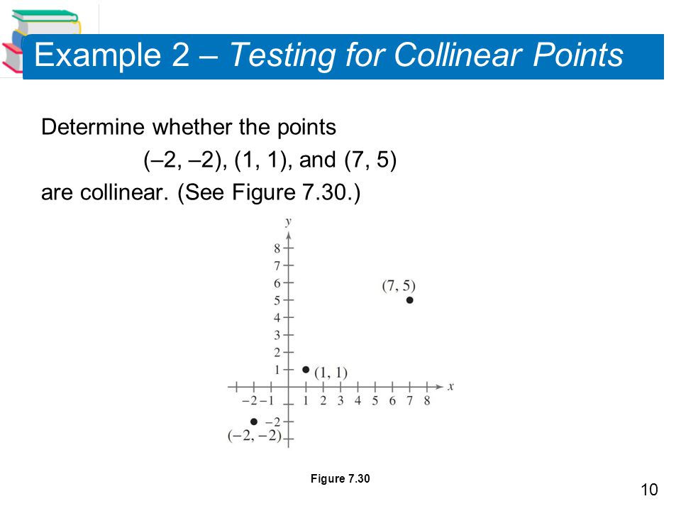 10 Example 2 – Testing for Collinear Points Determine whether the points (–2, –2), (1, 1), and (7, 5) are collinear.