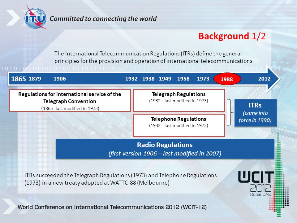 The International Telecommunication Regulations (ITRs) define the general principles for the provision and operation of international telecommunications ITRs (came into force in 1990) Regulations for international service of the Telegraph Convention ( last modified in 1973) Telephone Regulations ( last modified in 1973) Radio Regulations (first version 1906 – last modified in 2007) Telegraph Regulations ( last modified in 1973) 2012 ITRs succeeded the Telegraph Regulations (1973) and Telephone Regulations (1973) in a new treaty adopted at WATTC-88 (Melbourne) Background 1/2
